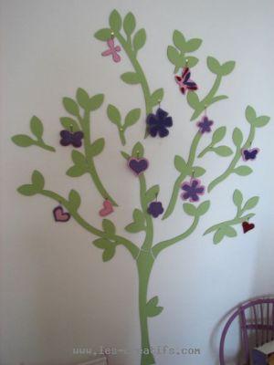 Arbre mural décoration chambre de bébé