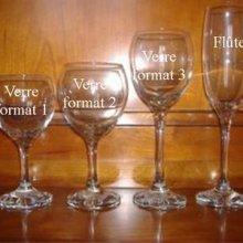Verre à vin format 2  Signe du zodiaque